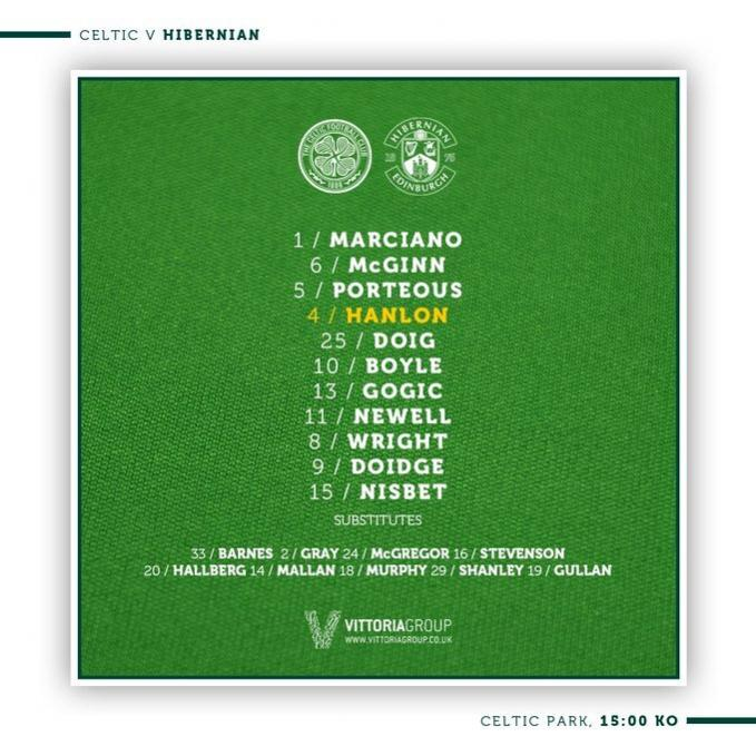 Name:  teamvvceltic.jpg